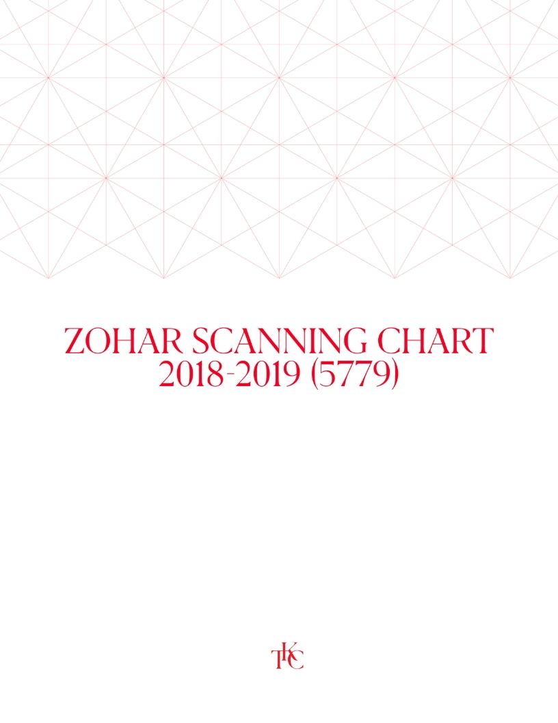 The Kabbalah Centre | Zohar Scanning Chart